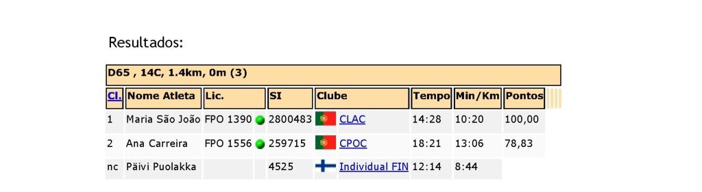CLAC vence em ténis e orientação_Página_1
